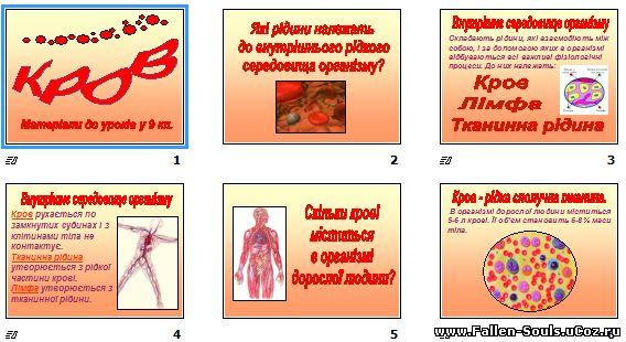 Скачати готову презентацію PowerPoint з Біології на тему Кров завантажити